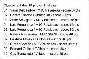 palmares-des-10-finalistes-coquetier-2016
